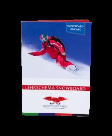 Lehrplan Snowboard im Taschenformat.